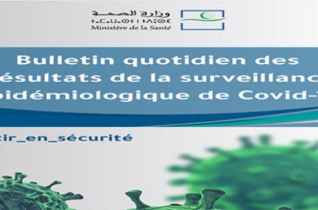Bulletin quotidien des résultats de la surveillance épidémiologique de Covid-19